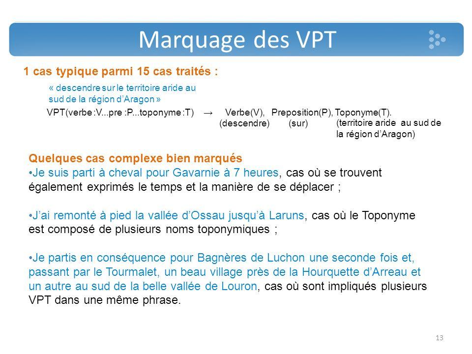 Marquage des VPT 13 1 cas typique parmi 15 cas traités : VPT(verbe :V...pre :P...toponyme :T) Verbe(V), Preposition(P), Toponyme(T). (descendre) (sur)