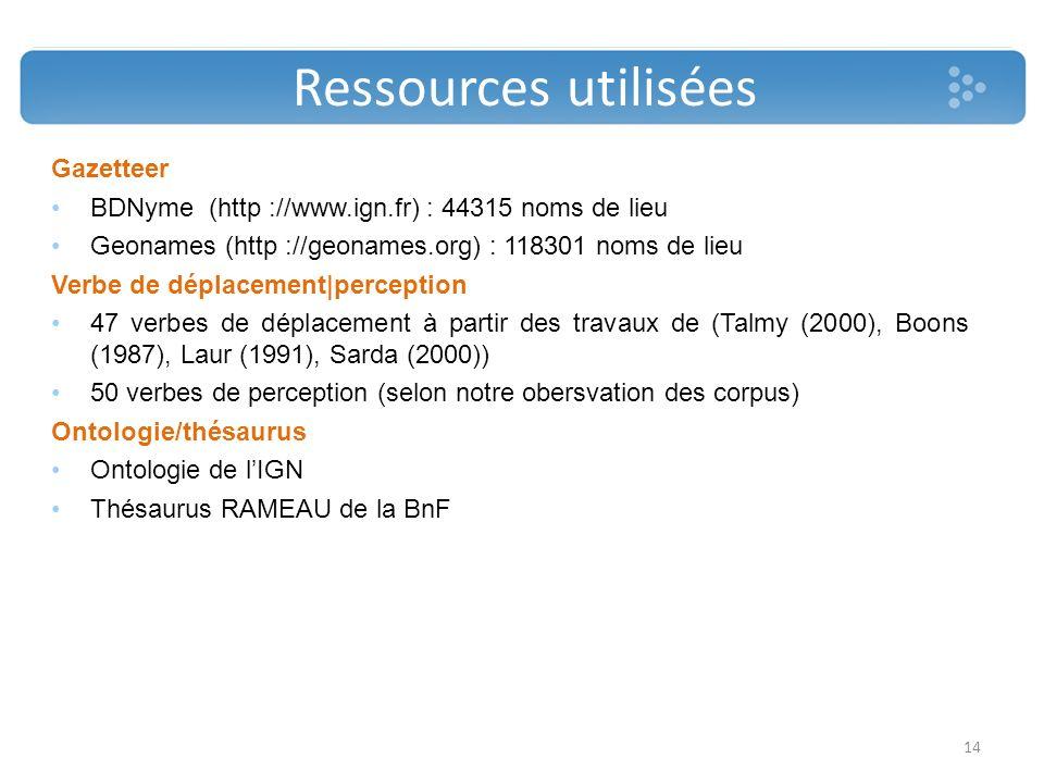 Ressources utilisées Gazetteer BDNyme (http ://www.ign.fr) : 44315 noms de lieu Geonames (http ://geonames.org) : 118301 noms de lieu Verbe de déplacement|perception 47 verbes de déplacement à partir des travaux de (Talmy (2000), Boons (1987), Laur (1991), Sarda (2000)) 50 verbes de perception (selon notre obersvation des corpus) Ontologie/thésaurus Ontologie de lIGN Thésaurus RAMEAU de la BnF 14
