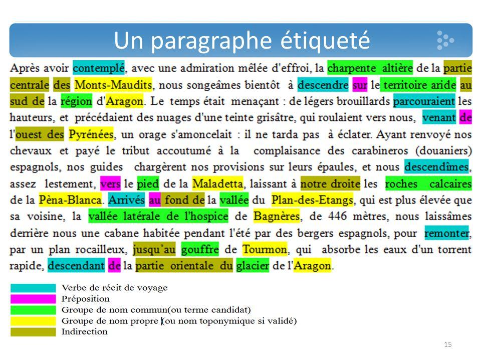 Un paragraphe étiqueté 15