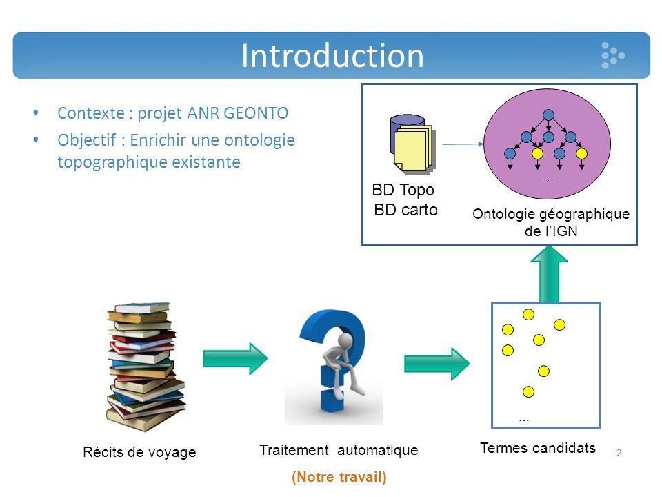 Introduction Récits de voyage Contexte : projet ANR GEONTO Objectif : Enrichir une ontologie topographique existante Traitement automatique (Notre tra