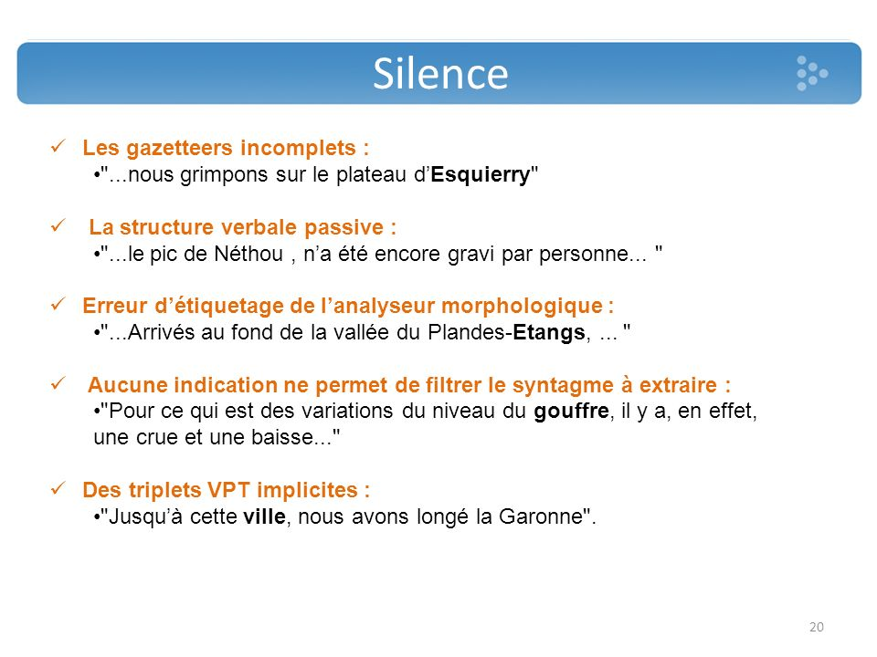 Silence Les gazetteers incomplets :