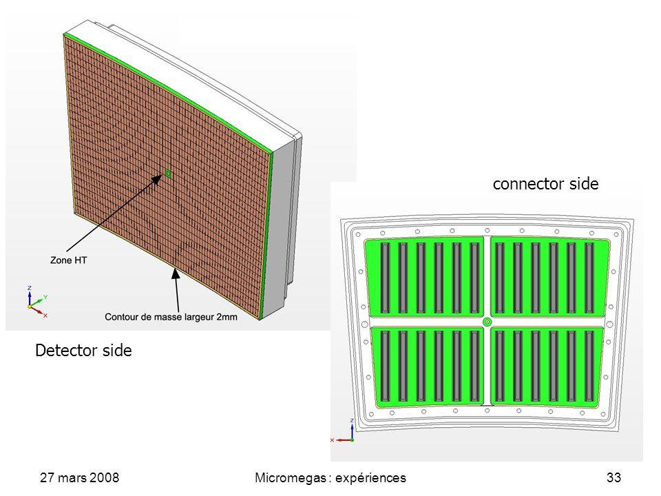 27 mars 2008Micromegas : expériences33 connector side Detector side