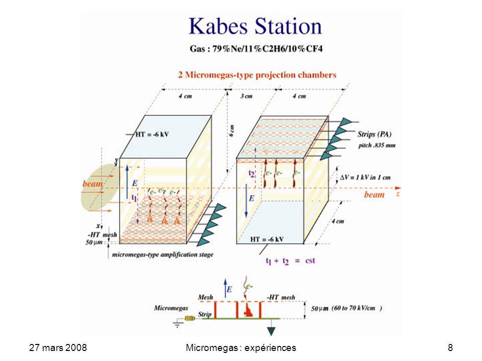 27 mars 2008Micromegas : expériences8