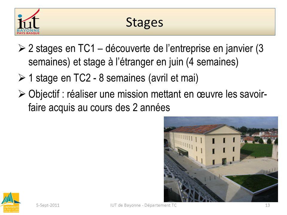 Stages 2 stages en TC1 – découverte de lentreprise en janvier (3 semaines) et stage à létranger en juin (4 semaines) 1 stage en TC2 - 8 semaines (avri
