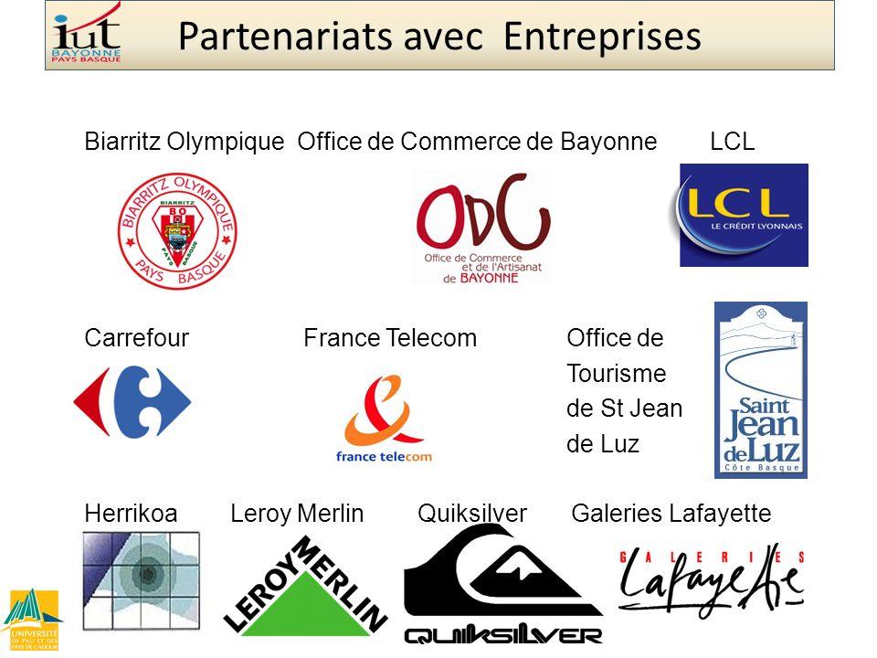 Biarritz Olympique Office de Commerce de Bayonne LCL Carrefour France Telecom Office de Tourisme de St Jean de Luz Herrikoa Leroy Merlin Quiksilver Ga