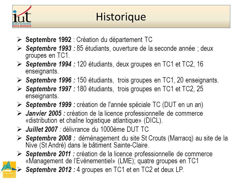 Septembre 1992 : Création du département TC Septembre 1993 : 85 étudiants, ouverture de la seconde année ; deux groupes en TC1. Septembre 1994 : 120 é