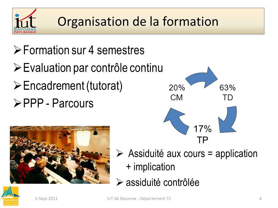 Organisation de la formation Formation sur 4 semestres Evaluation par contrôle continu Encadrement (tutorat) PPP - Parcours 5-Sept-2011IUT de Bayonne