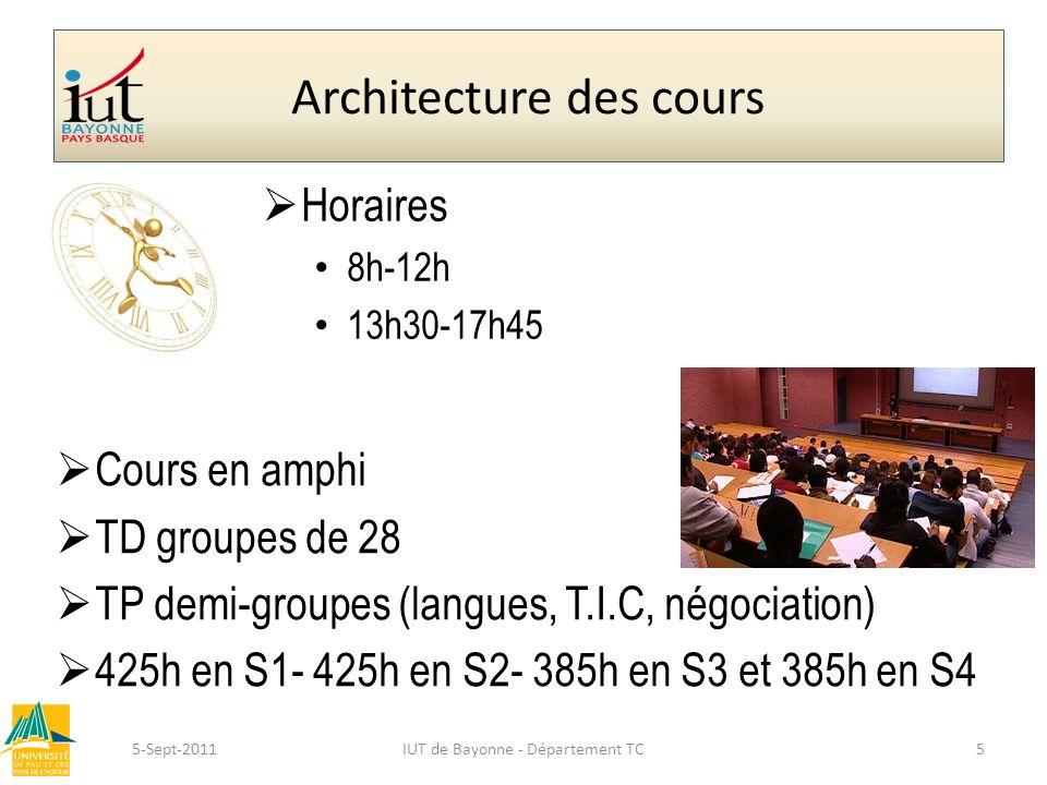 Architecture des cours Horaires 8h-12h 13h30-17h45 5-Sept-2011IUT de Bayonne - Département TC5 Cours en amphi TD groupes de 28 TP demi-groupes (langue