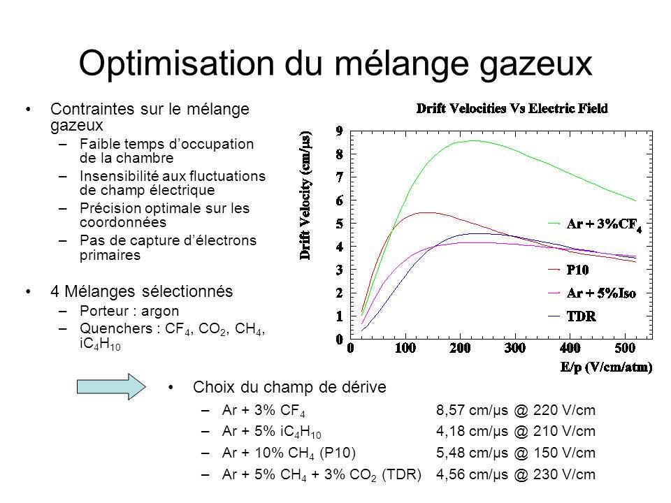 Optimisation du mélange gazeux Contraintes sur le mélange gazeux –Faible temps doccupation de la chambre –Insensibilité aux fluctuations de champ élec
