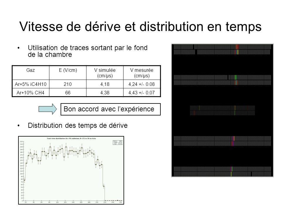 Vitesse de dérive et distribution en temps Utilisation de traces sortant par le fond de la chambre Distribution homogène des temps de dérive GazE (V/c