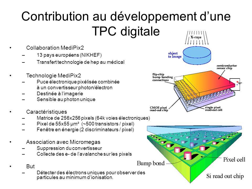 Contribution au développement dune TPC digitale Collaboration MediPix2 –13 pays européens (NIKHEF) –Transfert technologie de hep au médical Technologi