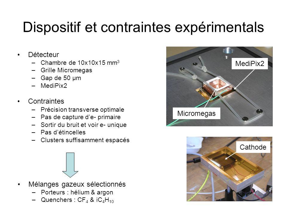 Dispositif et contraintes expérimentals Détecteur –Chambre de 10x10x15 mm 3 –Grille Micromegas –Gap de 50 μm –MediPix2 Contraintes –Précision transver