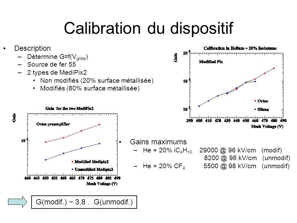 Description –Détermine G=f(V grille ) –Source de fer 55 –2 types de MediPix2 Non modifiés (20% surface métallisée) Modifiés (80% surface métallisée) C