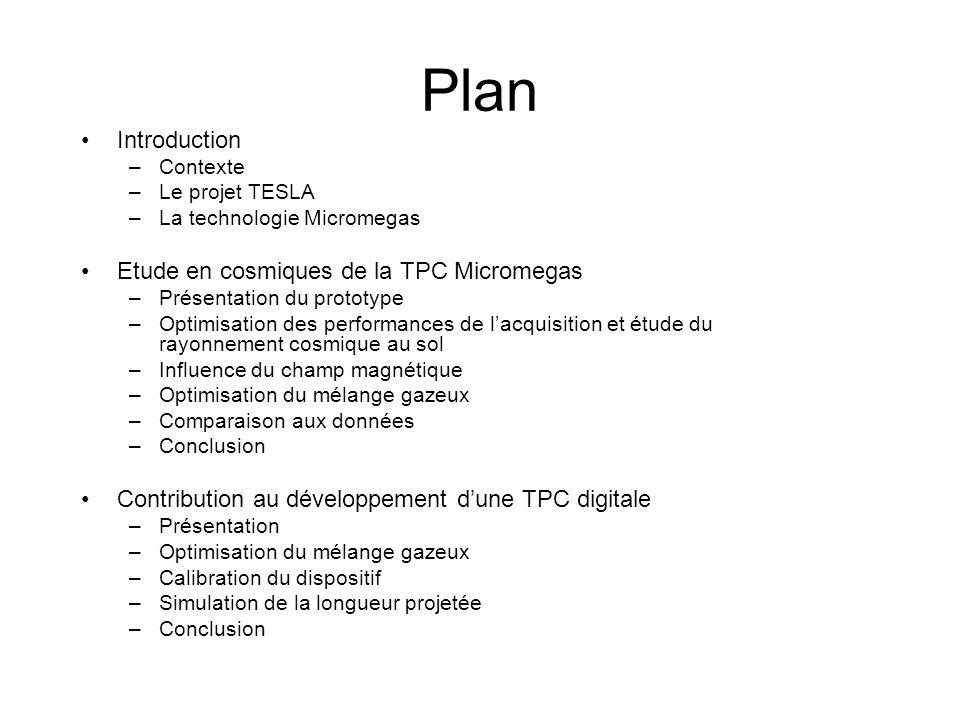 Plan Introduction –Contexte –Le projet TESLA –La technologie Micromegas Etude en cosmiques de la TPC Micromegas –Présentation du prototype –Optimisati