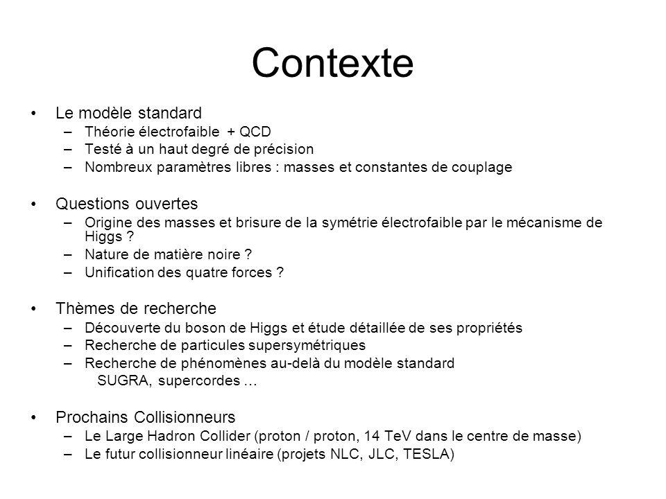 Contexte Le modèle standard –Théorie électrofaible + QCD –Testé à un haut degré de précision –Nombreux paramètres libres : masses et constantes de cou