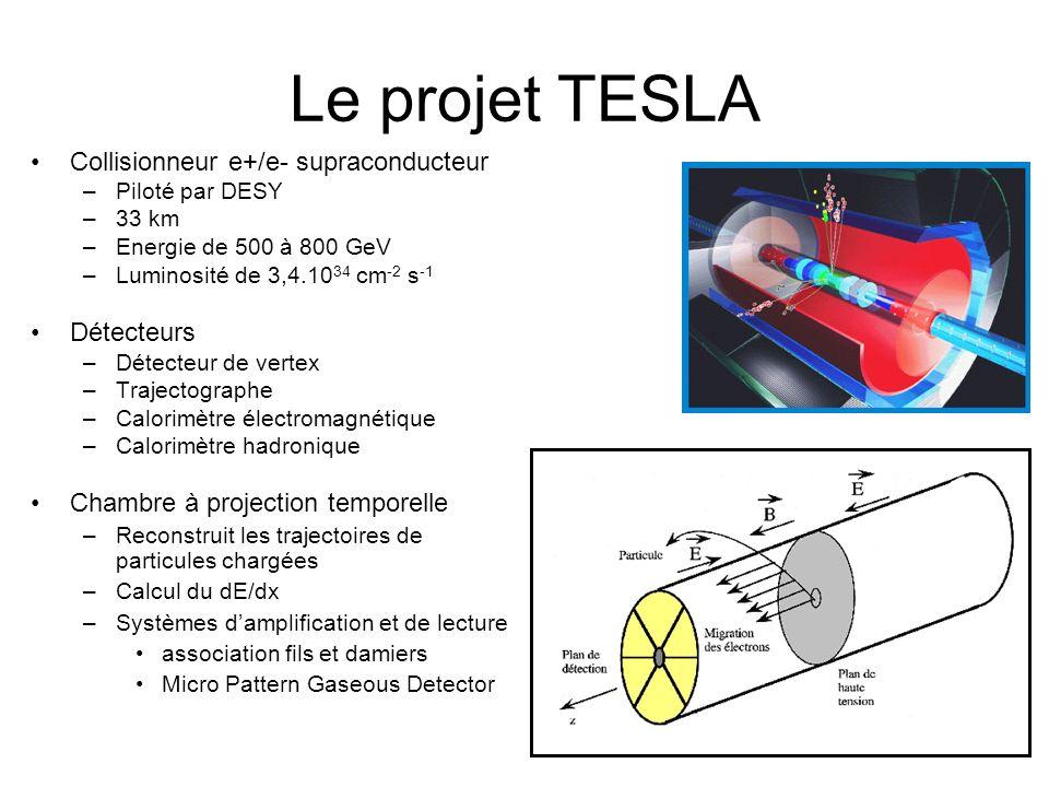 Contribution au développement dune TPC digitale Collaboration MediPix2 –13 pays européens (NIKHEF) –Transfert technologie de hep au médical Technologie MediPix2 –Puce électronique pixélisée combinée à un convertisseur photon/électron –Destinée à limagerie –Sensible au photon unique Caractéristiques –Matrice de 256x256 pixels (64k voies électroniques) –Pixel de 55x55 μm² (~500 transistors / pixel) –Fenêtre en énergie (2 discriminateurs / pixel) Association avec Micromegas –Suppression du convertisseur –Collecte des e- de lavalanche sur les pixels But –Détecter des électrons uniques pour observer des particules au minimum dionisation.