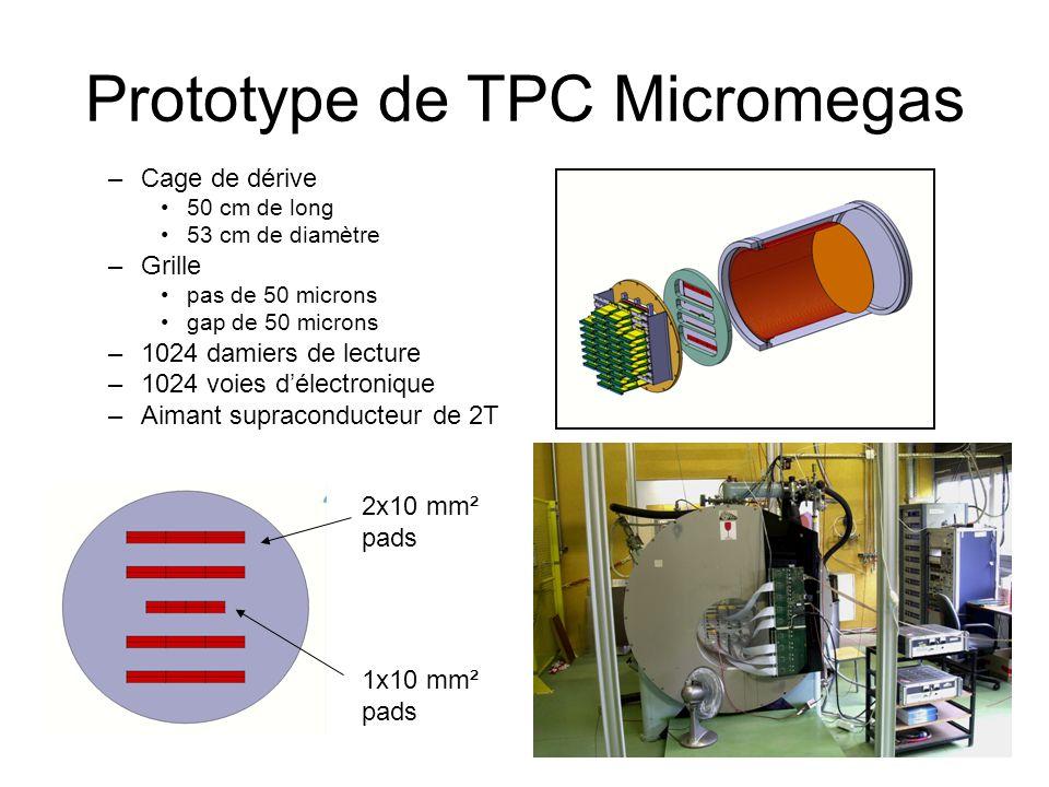 Prototype de TPC Micromegas –Cage de dérive 50 cm de long 53 cm de diamètre –Grille pas de 50 microns gap de 50 microns –1024 damiers de lecture –1024