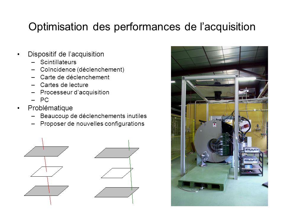 Description –Détermine G=f(V grille ) –Source de fer 55 –2 types de MediPix2 Non modifiés (20% surface métallisée) Modifiés (80% surface métallisée) Calibration du dispositif Gains maximums –He + 20% iC 4 H 10 29000 @ 96 kV/cm (modif) 8200 @ 96 kV/cm (unmodif) –He + 20% CF 4 5500 @ 98 kV/cm (unmodif) G(modif.) ~ 3,8.