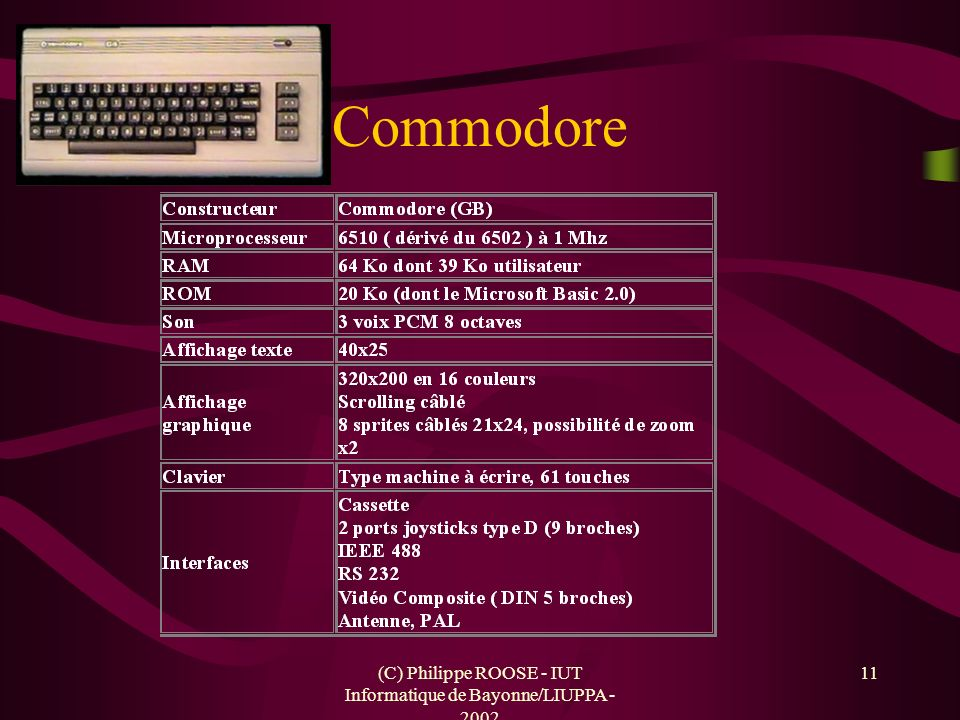 (C) Philippe ROOSE - IUT Informatique de Bayonne/LIUPPA - 2002 11 Commodore