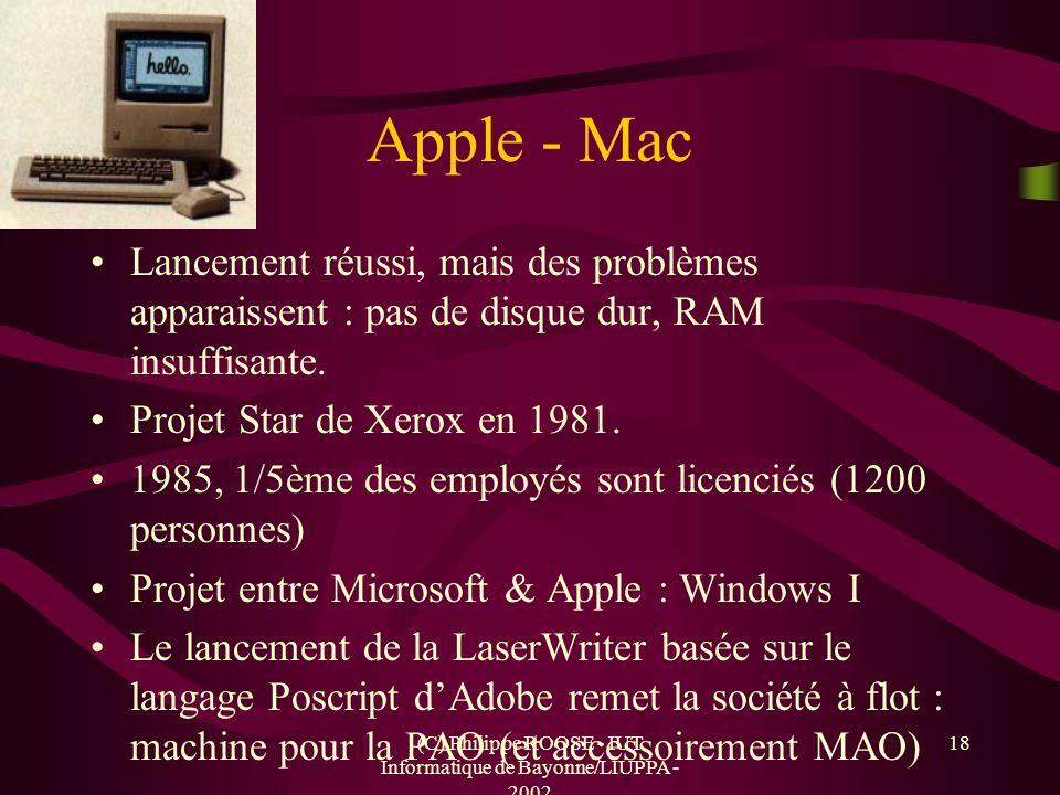 (C) Philippe ROOSE - IUT Informatique de Bayonne/LIUPPA - 2002 18 Apple - Mac Lancement réussi, mais des problèmes apparaissent : pas de disque dur, R