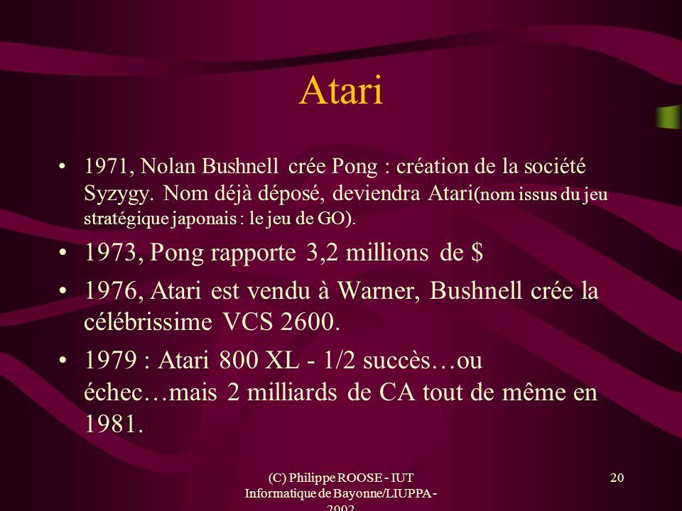 (C) Philippe ROOSE - IUT Informatique de Bayonne/LIUPPA - 2002 20 Atari 1971, Nolan Bushnell crée Pong : création de la société Syzygy. Nom déjà dépos