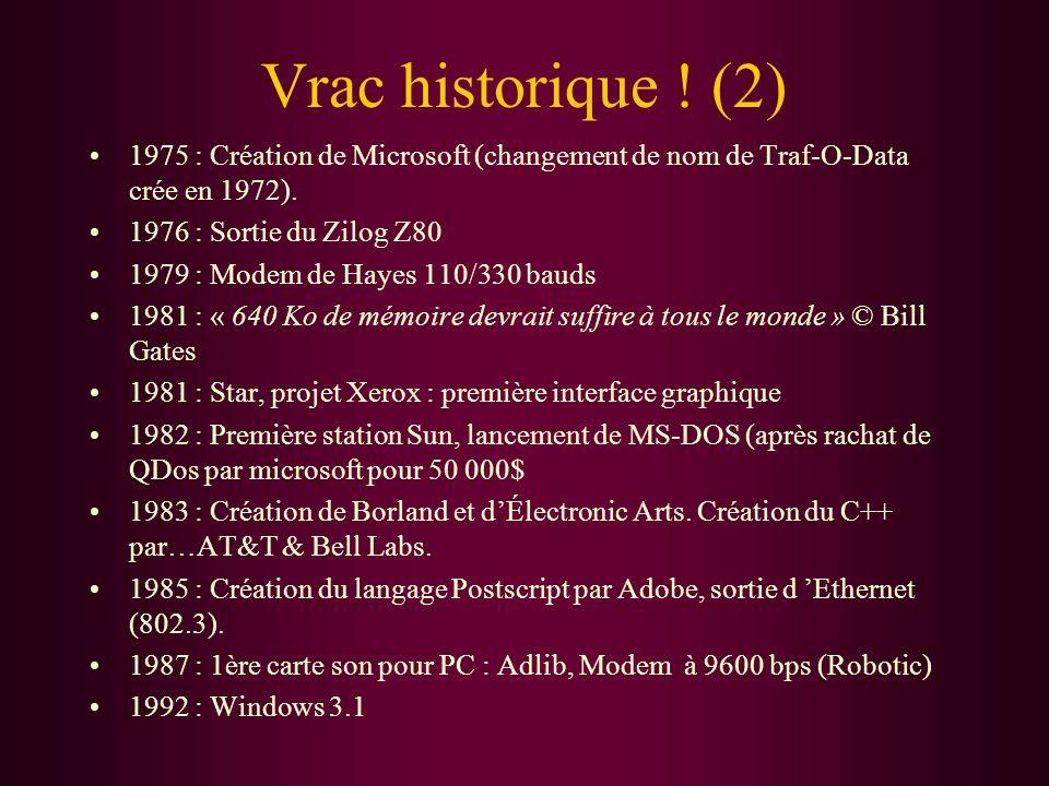 Vrac historique ! (2) 1975 : Création de Microsoft (changement de nom de Traf-O-Data crée en 1972). 1976 : Sortie du Zilog Z80 1979 : Modem de Hayes 1