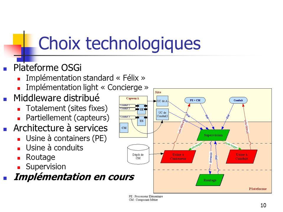 10 Choix technologiques Plateforme OSGi Implémentation standard « Félix » Implémentation light « Concierge » Middleware distribué Totalement (sites fi