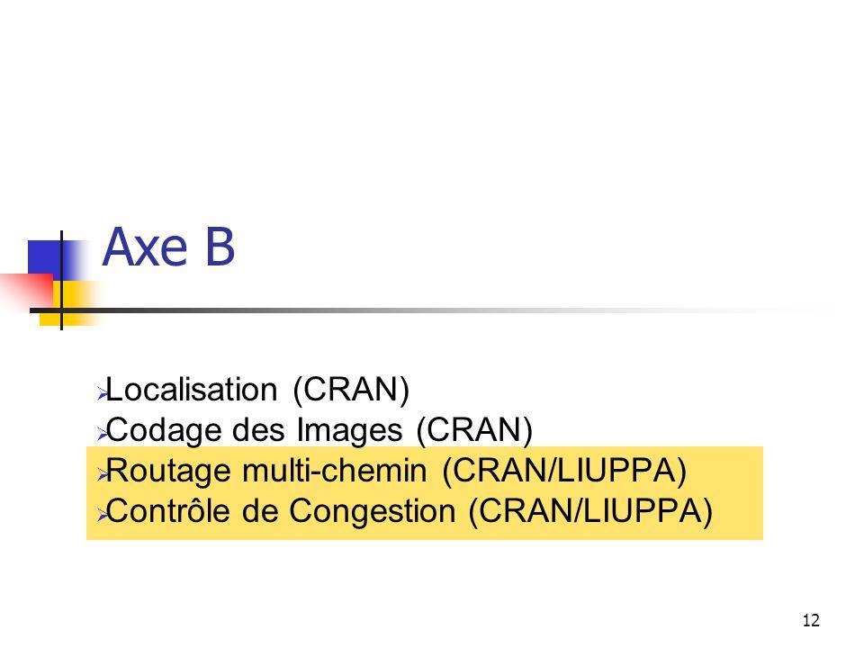 12 Axe B Localisation (CRAN) Codage des Images (CRAN) Routage multi-chemin (CRAN/LIUPPA) Contrôle de Congestion (CRAN/LIUPPA)