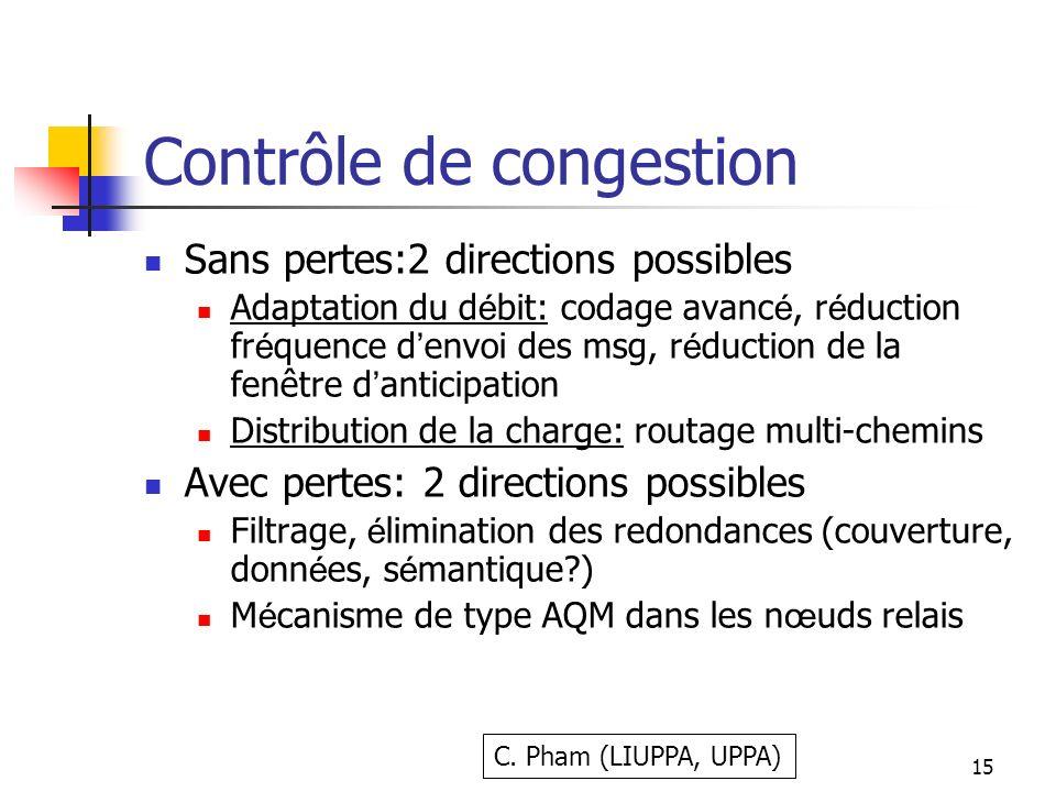 15 Contrôle de congestion Sans pertes:2 directions possibles Adaptation du d é bit: codage avanc é, r é duction fr é quence d envoi des msg, r é ducti