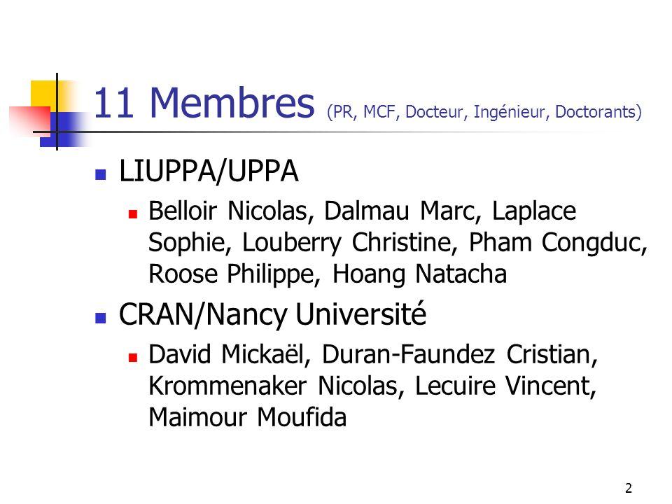 2 11 Membres (PR, MCF, Docteur, Ingénieur, Doctorants) LIUPPA/UPPA Belloir Nicolas, Dalmau Marc, Laplace Sophie, Louberry Christine, Pham Congduc, Roo