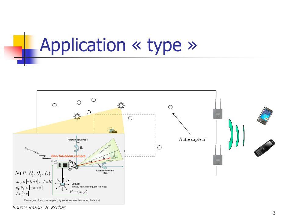 3 IntrusCaméra Autre capteur Application « type » Source image: B. Kechar