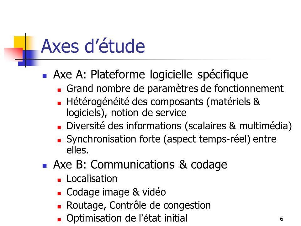 6 Axes détude Axe A: Plateforme logicielle spécifique Grand nombre de paramètres de fonctionnement Hétérogénéité des composants (matériels & logiciels
