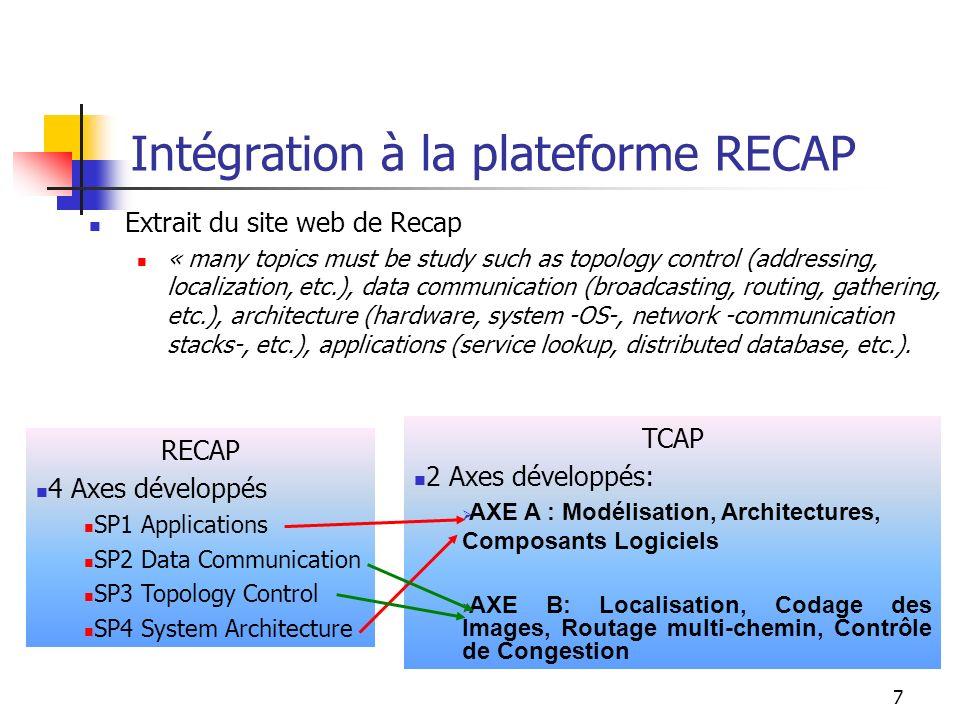 7 Intégration à la plateforme RECAP Extrait du site web de Recap « many topics must be study such as topology control (addressing, localization, etc.)