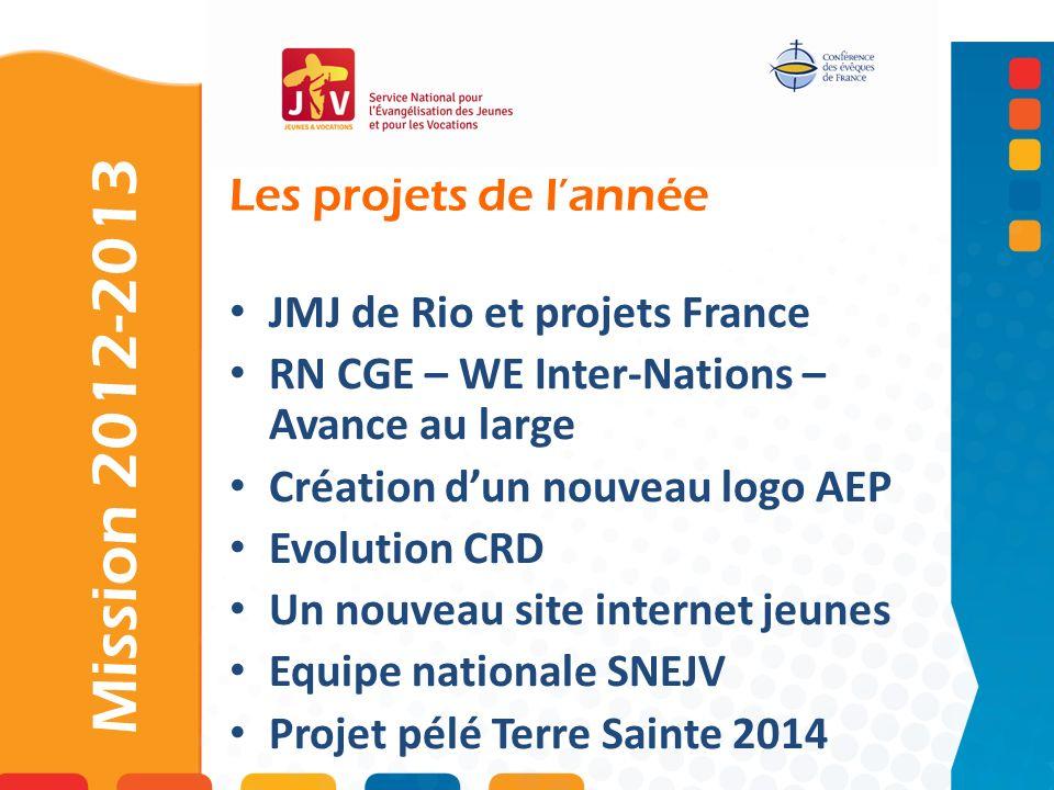 Les projets de lannée Mission 2012-2013 JMJ de Rio et projets France RN CGE – WE Inter-Nations – Avance au large Création dun nouveau logo AEP Evoluti