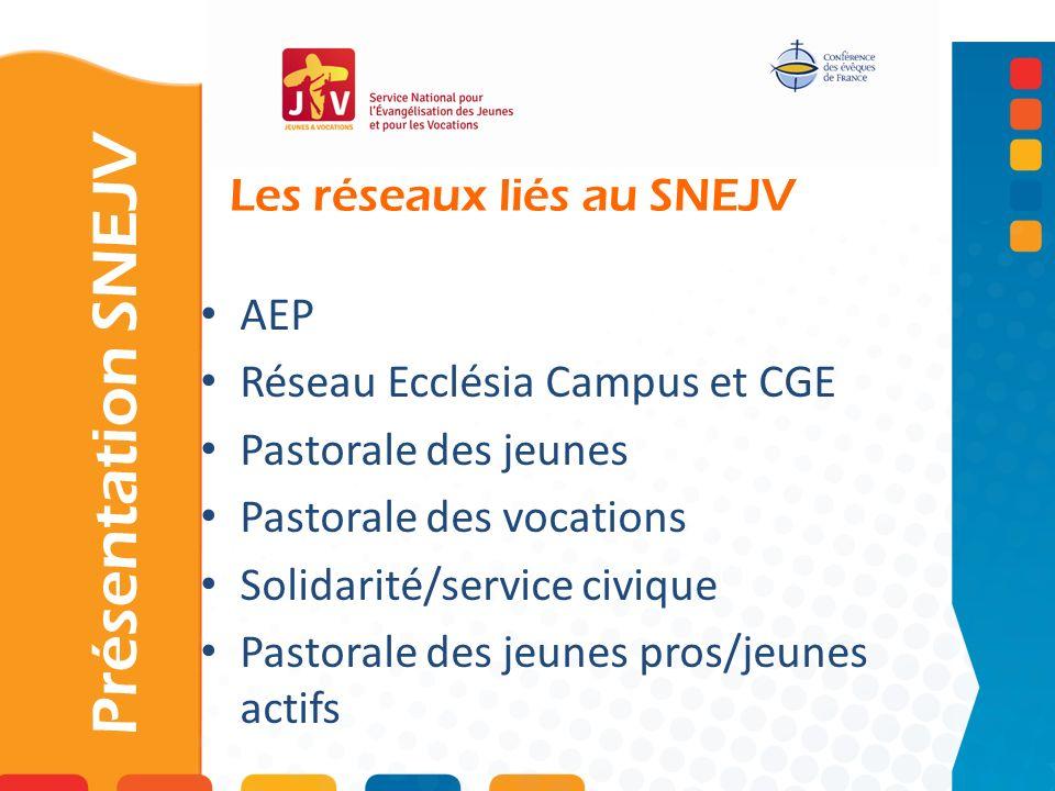Les réseaux liés au SNEJV Présentation SNEJV AEP Réseau Ecclésia Campus et CGE Pastorale des jeunes Pastorale des vocations Solidarité/service civique Pastorale des jeunes pros/jeunes actifs