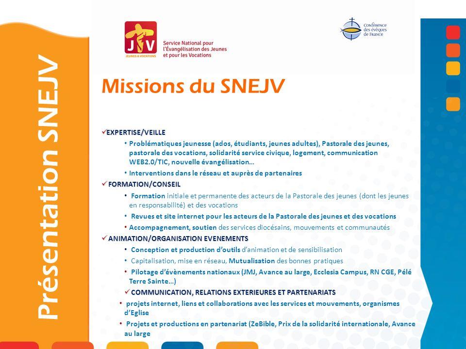 Missions du SNEJV EXPERTISE/VEILLE EXPERTISE/VEILLE Problématiques jeunesse (ados, étudiants, jeunes adultes), Pastorale des jeunes, pastorale des voc