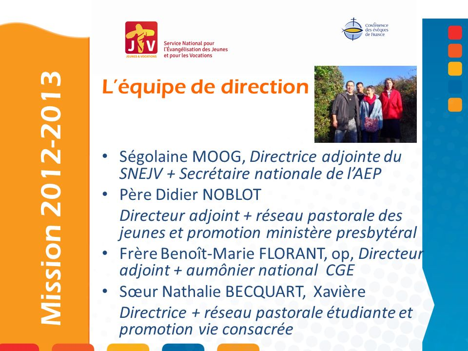 Léquipe de direction Mission 2012-2013 Ségolaine MOOG, Directrice adjointe du SNEJV + Secrétaire nationale de lAEP Père Didier NOBLOT Directeur adjoin