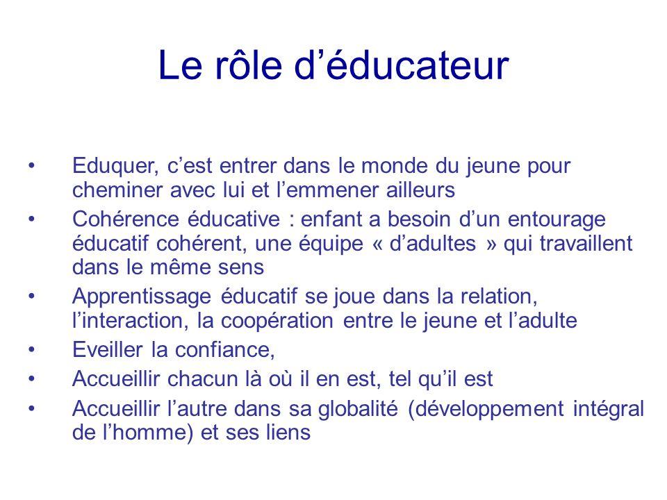 Le rôle déducateur Eduquer, cest entrer dans le monde du jeune pour cheminer avec lui et lemmener ailleurs Cohérence éducative : enfant a besoin dun e