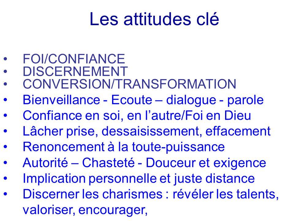 Les attitudes clé FOI/CONFIANCE DISCERNEMENT CONVERSION/TRANSFORMATION Bienveillance - Ecoute – dialogue - parole Confiance en soi, en lautre/Foi en D