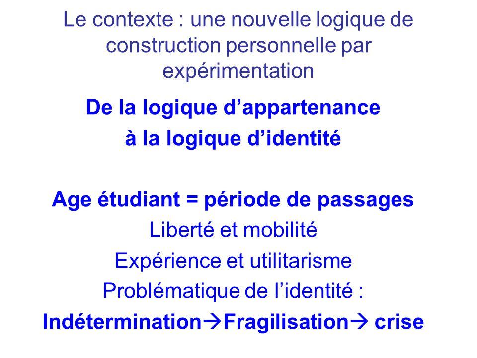 Le contexte : une nouvelle logique de construction personnelle par expérimentation De la logique dappartenance à la logique didentité Age étudiant = p