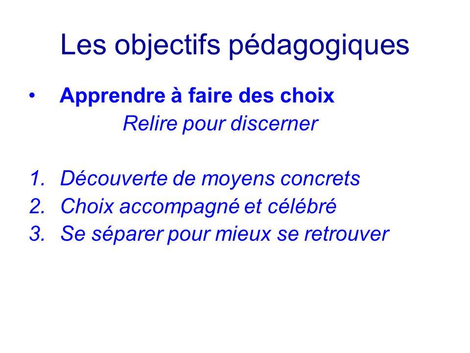 Les objectifs pédagogiques Apprendre à faire des choix Relire pour discerner 1.Découverte de moyens concrets 2.Choix accompagné et célébré 3.Se sépare