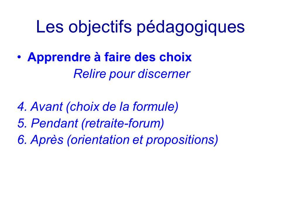 Les objectifs pédagogiques Apprendre à faire des choix Relire pour discerner 4. Avant (choix de la formule) 5. Pendant (retraite-forum) 6. Après (orie