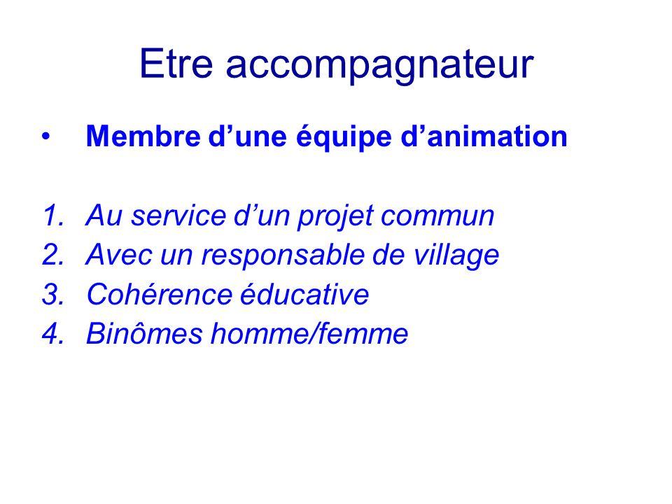 Etre accompagnateur Membre dune équipe danimation 1.Au service dun projet commun 2.Avec un responsable de village 3.Cohérence éducative 4.Binômes homm