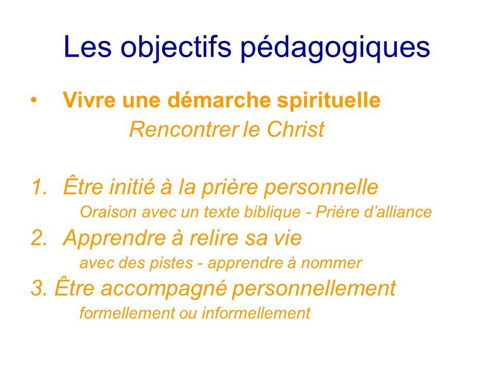 Les objectifs pédagogiques Vivre une démarche spirituelle Rencontrer le Christ 1.Être initié à la prière personnelle Oraison avec un texte biblique -