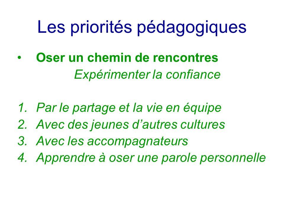 Les priorités pédagogiques Oser un chemin de rencontres Expérimenter la confiance 1.Par le partage et la vie en équipe 2.Avec des jeunes dautres cultu