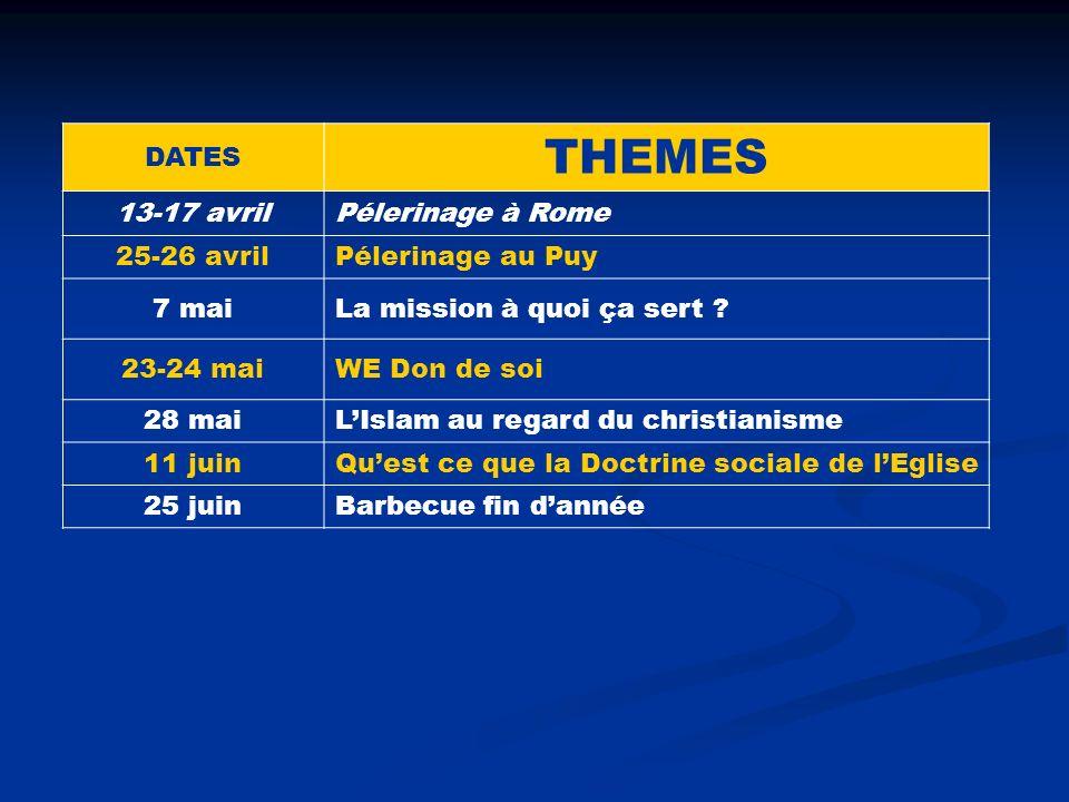 Liste et dates des fêtes musulmanes DATES THEMES 13-17 avrilPélerinage à Rome 25-26 avrilPélerinage au Puy 7 maiLa mission à quoi ça sert .