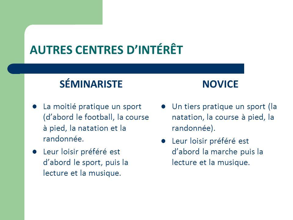 SÉMINARISTE La moitié pratique un sport (dabord le football, la course à pied, la natation et la randonnée.