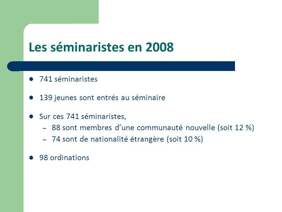 Les séminaristes en 2008 741 séminaristes 139 jeunes sont entrés au séminaire Sur ces 741 séminaristes, – 88 sont membres dune communauté nouvelle (soit 12 %) – 74 sont de nationalité étrangère (soit 10 %) 98 ordinations