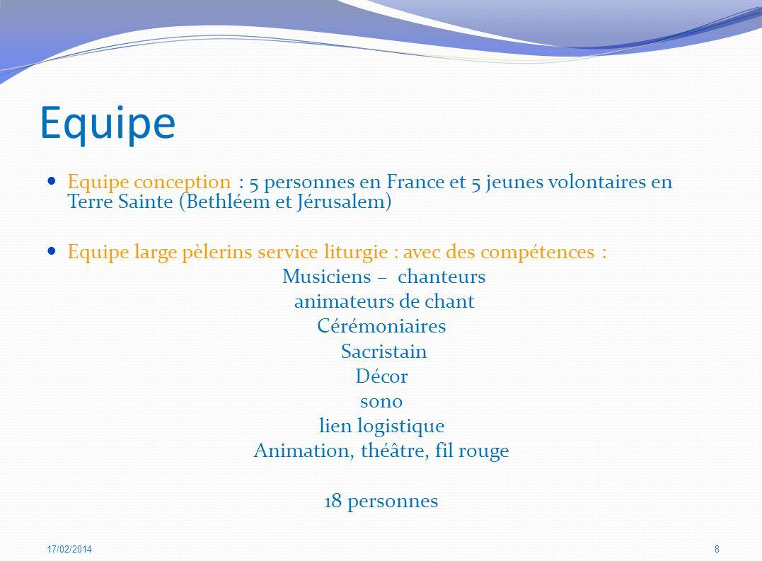 17/02/20149 Liturgie de la parole Lac de Tibériade