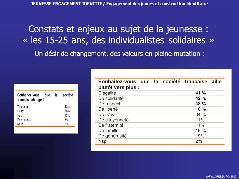 Constats et enjeux au sujet de la jeunesse : « les 15-25 ans, des individualistes solidaires » WWW.LIRES.EU / © 2012 JEUNESSE ENGAGEMENT IDENTITE / En